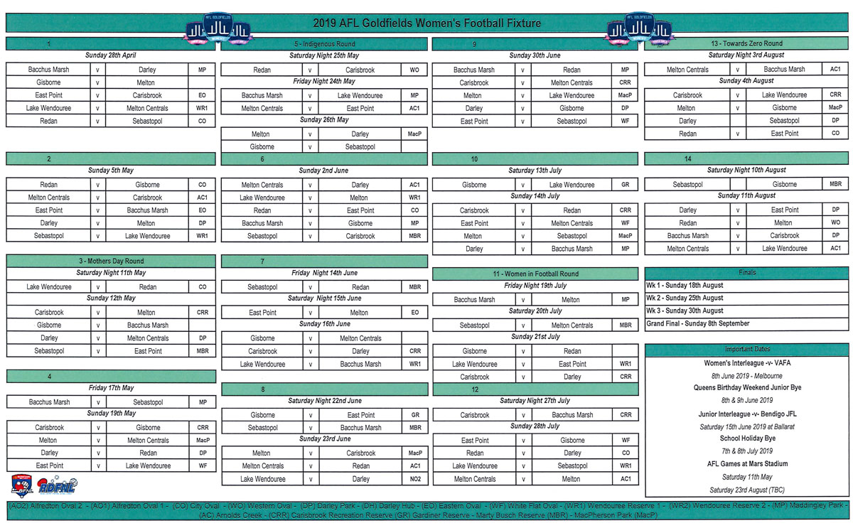 2019 sbc women footy draw v2